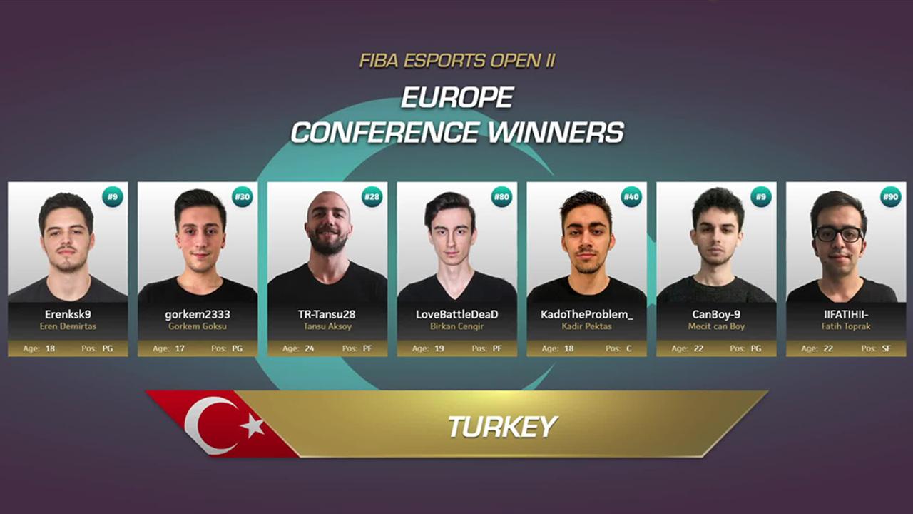 FIBA NBA 2K21 milli takımı