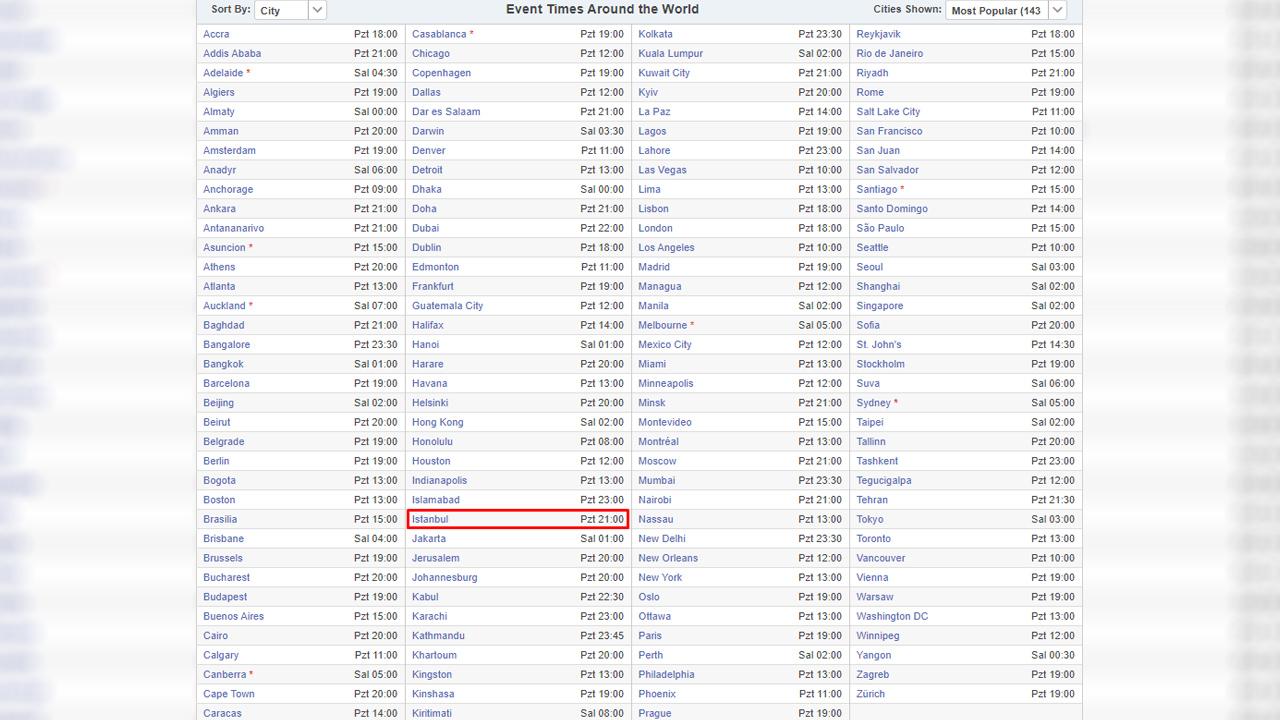 iOS 14.3 ne zaman yayınlanacak?