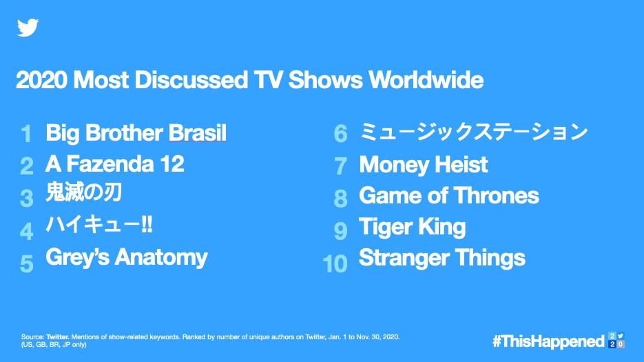 en fazla konuşulan tv programları