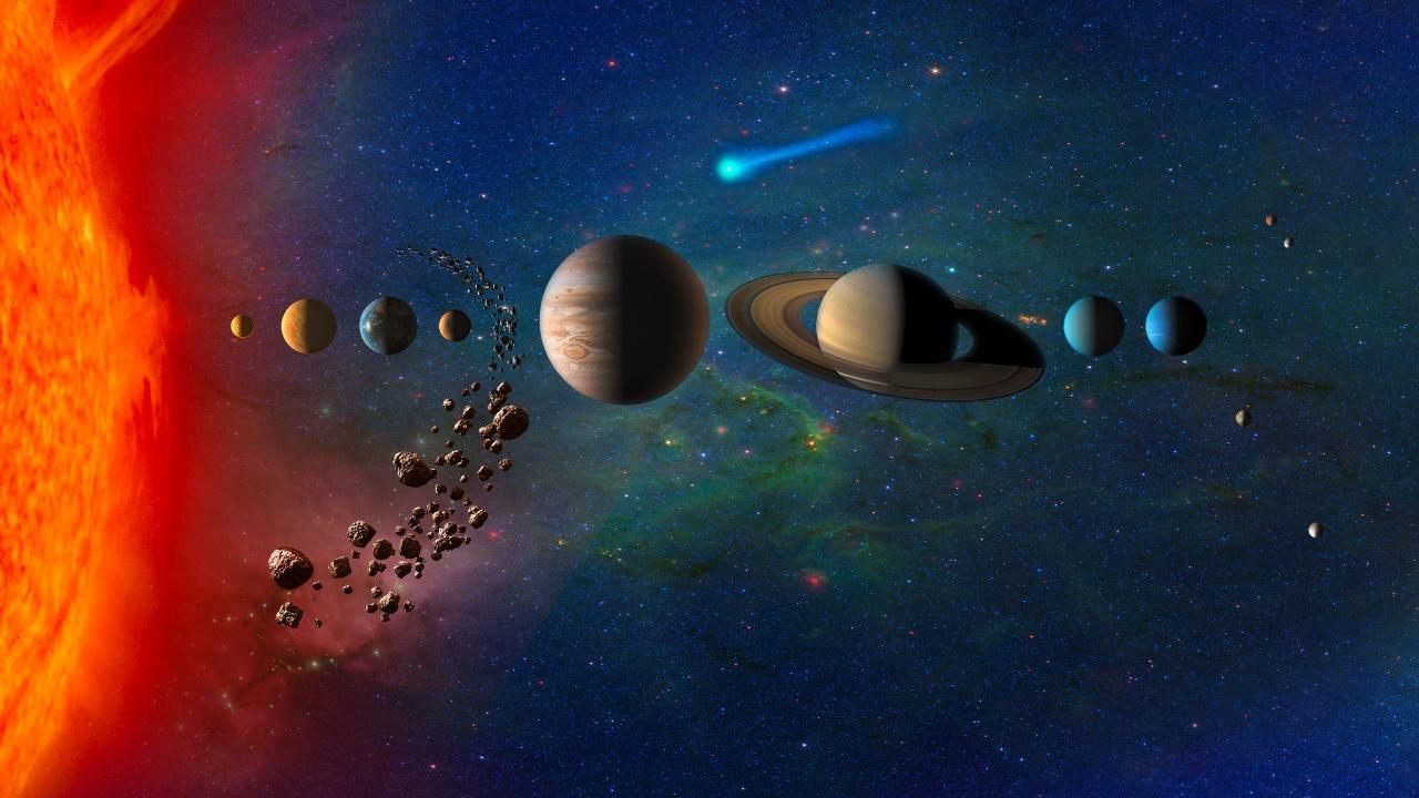 güneş sistemi yolu