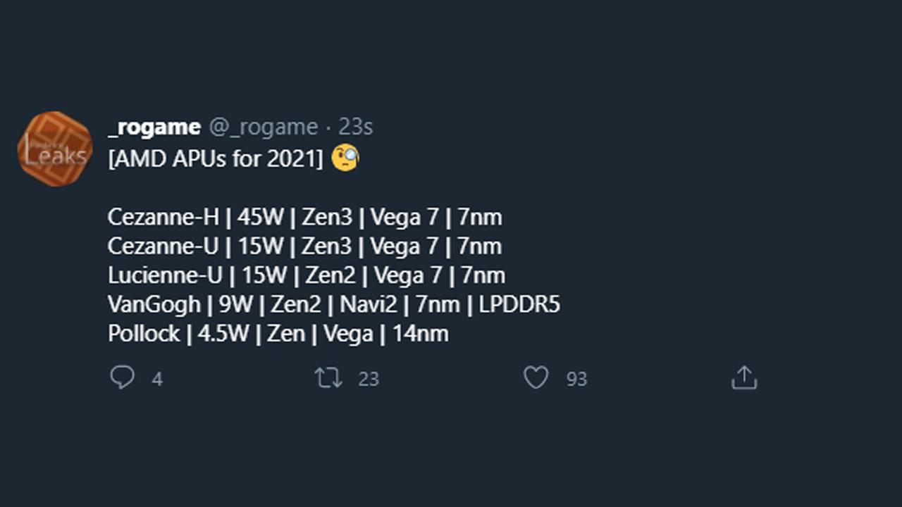 AMD APU (2021)