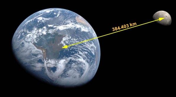 Evliya Çelebi, Dünya ile Ay arası kadar mesafe katetti 2