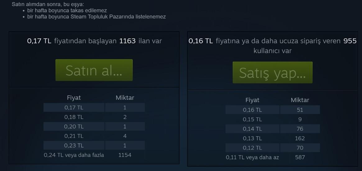 Sadece Oyun Oynayarak Nasıl Steam Parası Kazanırsınız