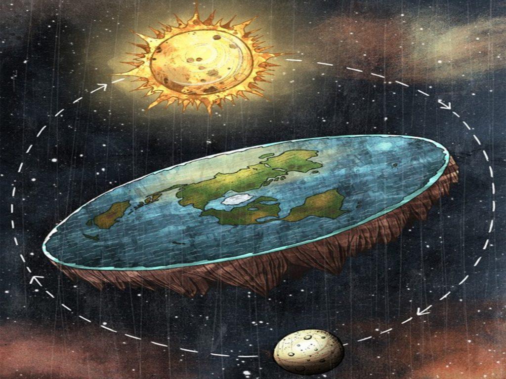 düz dünya ile ilgili görsel sonucu