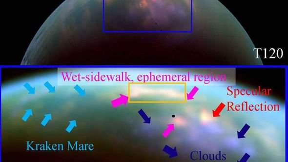 Dünya Dışı Yaşam Mümkün Olabilir: Satürn'ün Uydusu Titan'da Yağmur Keşfedildi