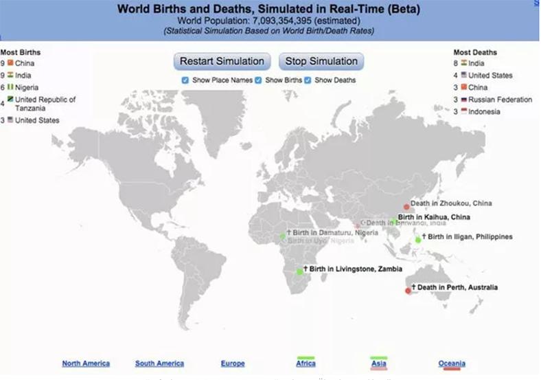 doğum ölüm rakamları