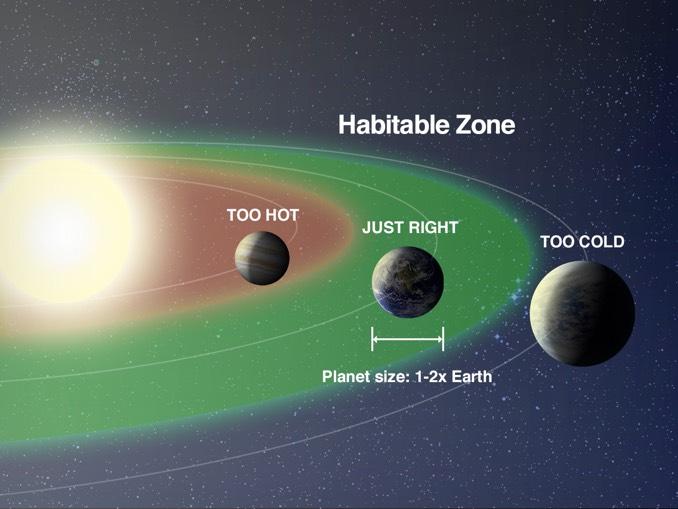 güneş sistemi kütle