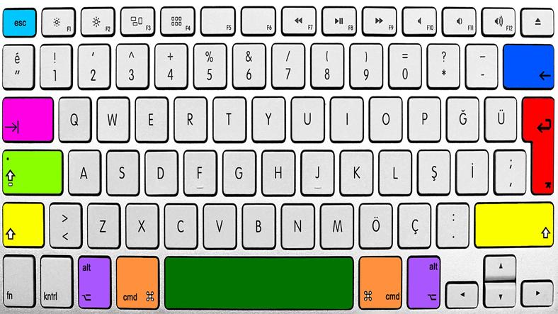 hızlı klavye