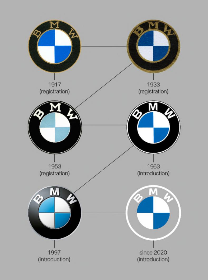 bmw logoları