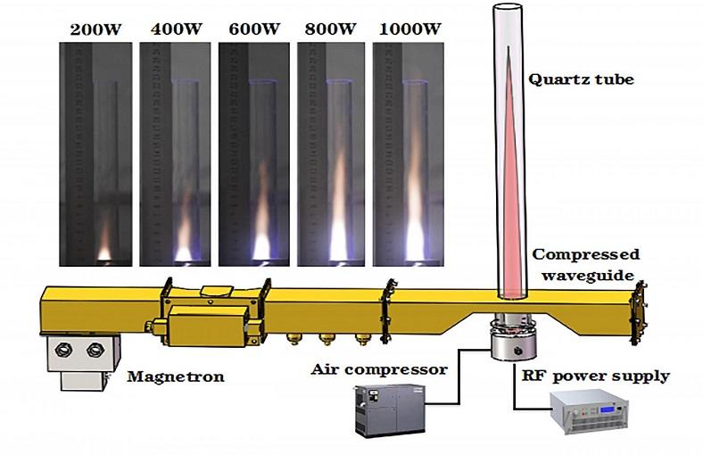 plazma jet motoru