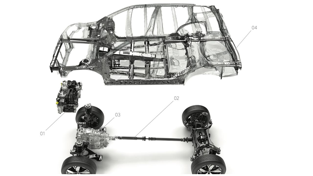 Subaru temel teknolojisi