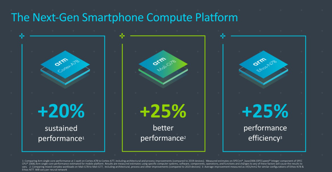 ARM yeni CPU