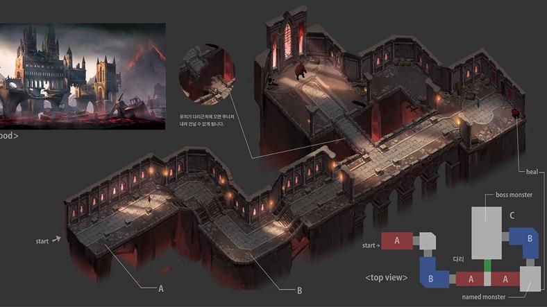 Mobil oyun level tasarımı