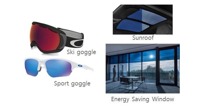 akıllı pencere teknolojisi