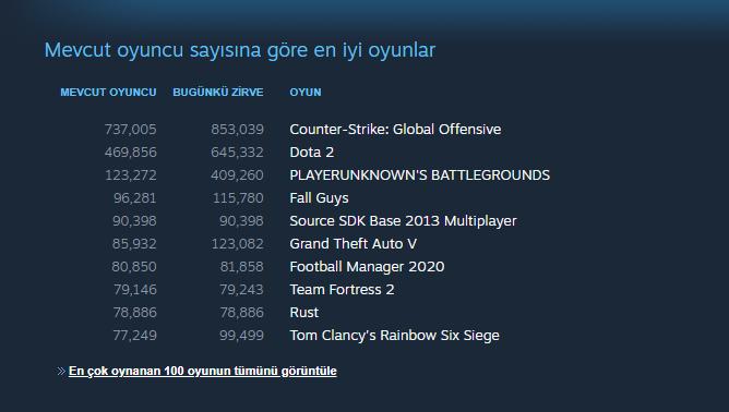 Fall Guys Steam