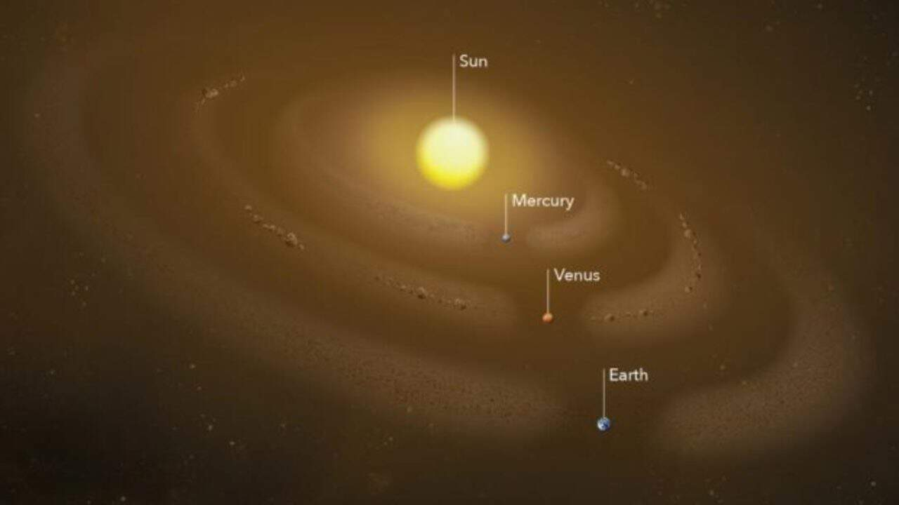 Güneş Sistemi'nde Venüs