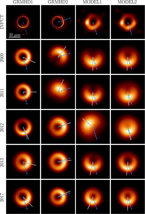 ilk kara delik görüntüsü