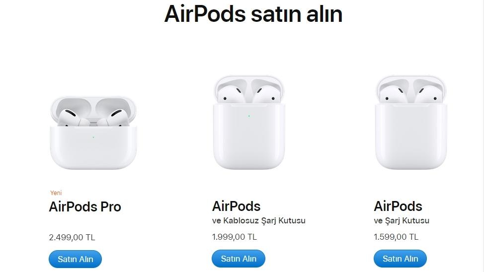 Airpods zamları