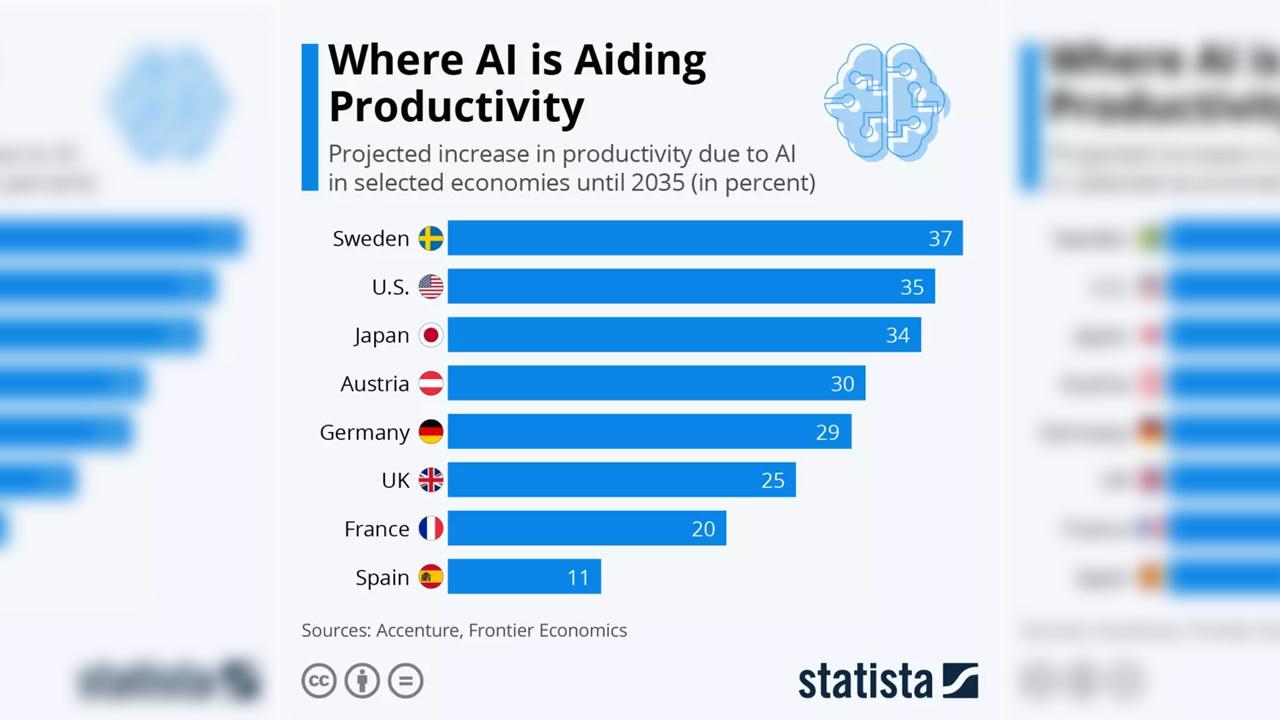 yapay zeka iş verimliliği etki oranları