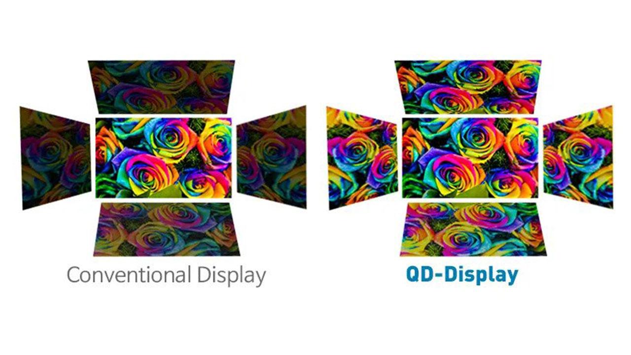 QD-OLED vs LCD