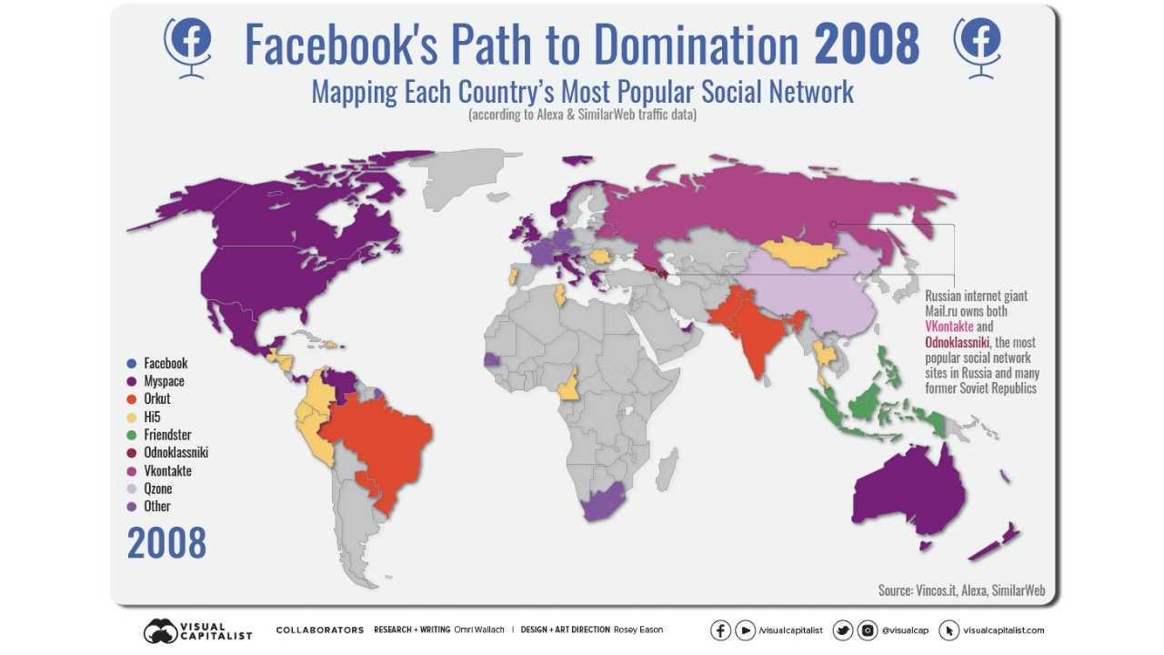 2008 sosyal medya