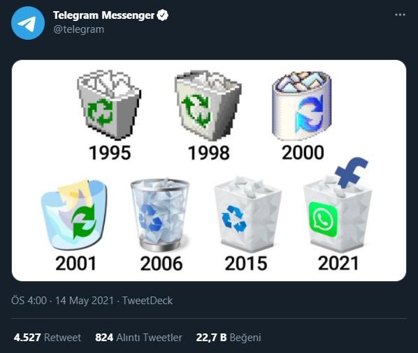 Telegram'ın paylaşımı