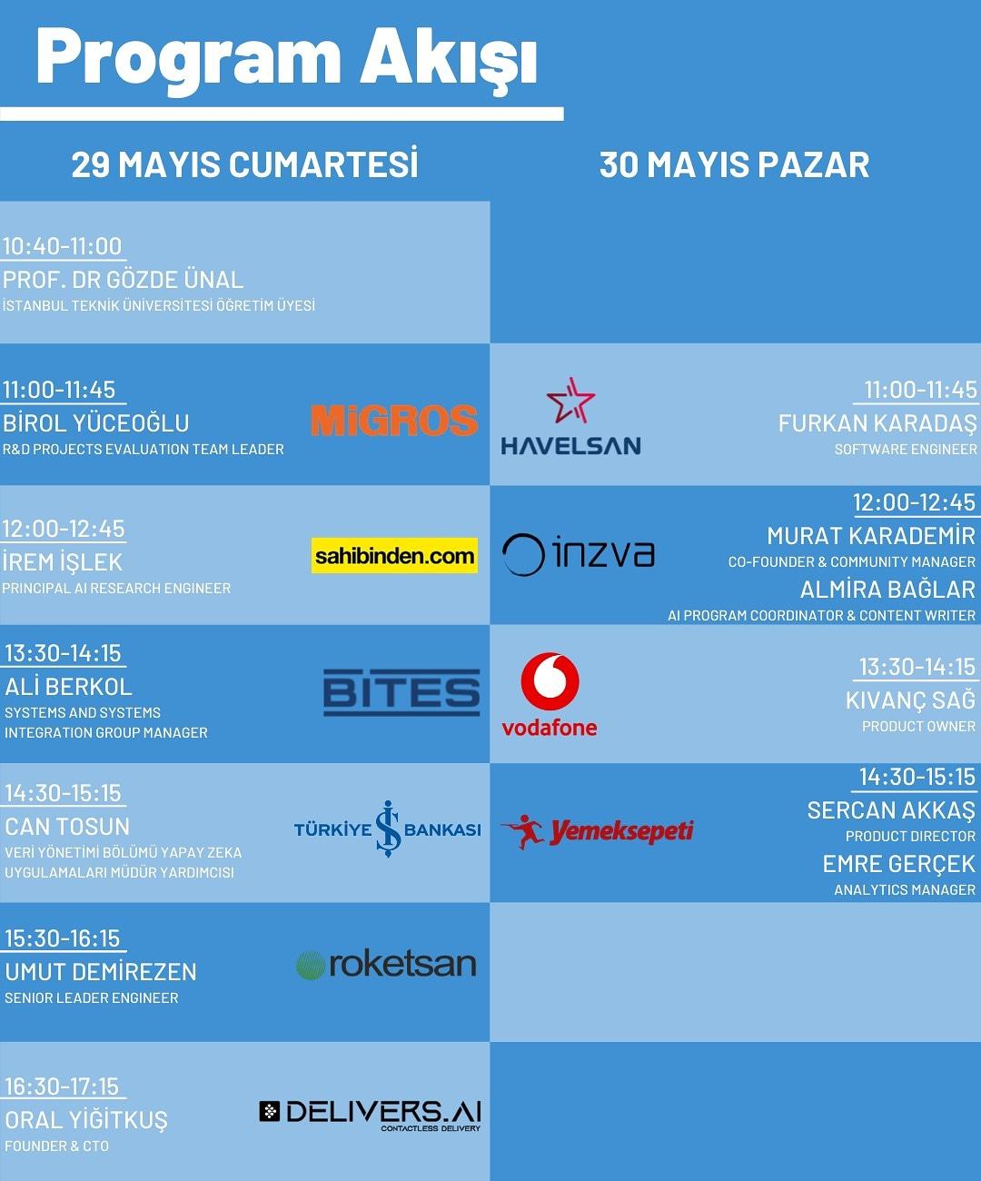 İTÜ Yapay Zeka Öğrenci Kulübü'nün Düzenlediği Yapay Zeka Zirvesi 2021, Bugün Başladı