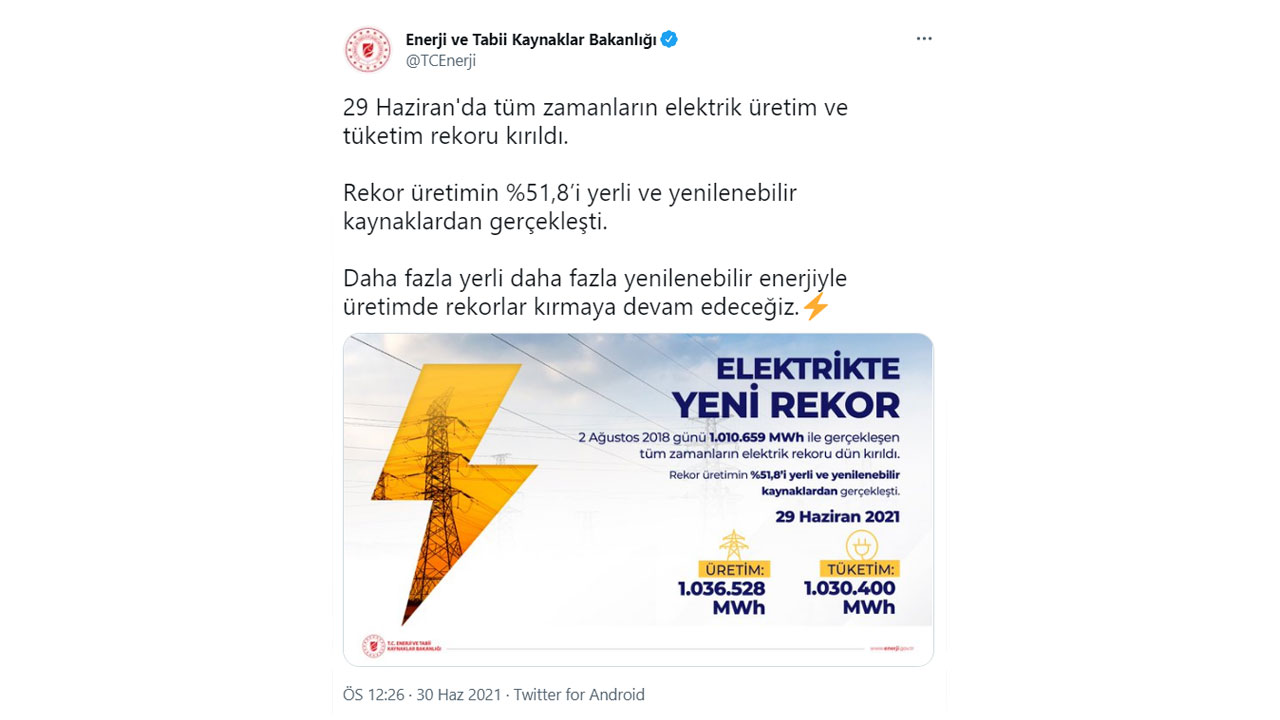 15% Increase in Electricity: It will be valid from tomorrow 3