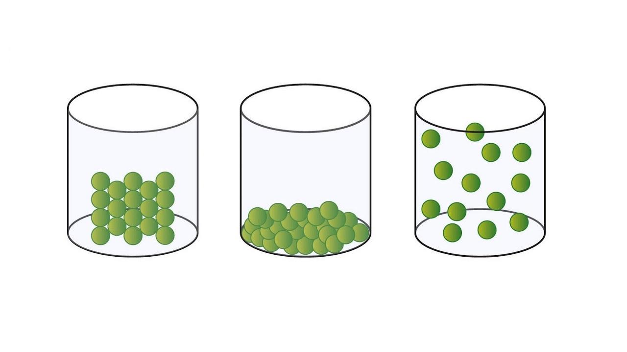 Get Confident: Can Liquids Be Compressed? 2