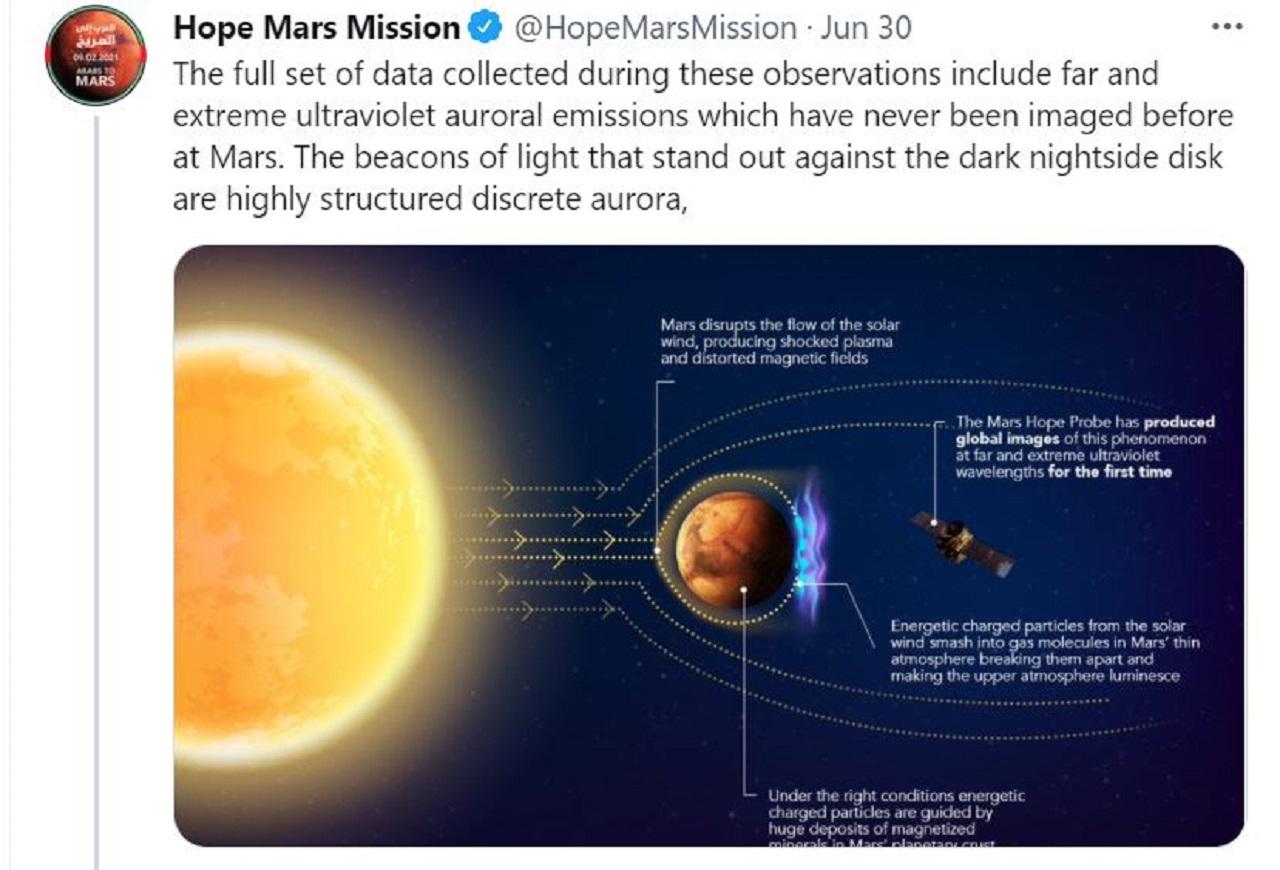 UAE Mars Orbiter Displays Mars Auroras 3
