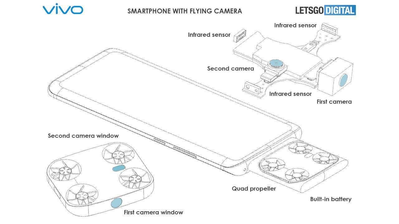 Vivo Patents a Smartphone with a Drone Inside 3