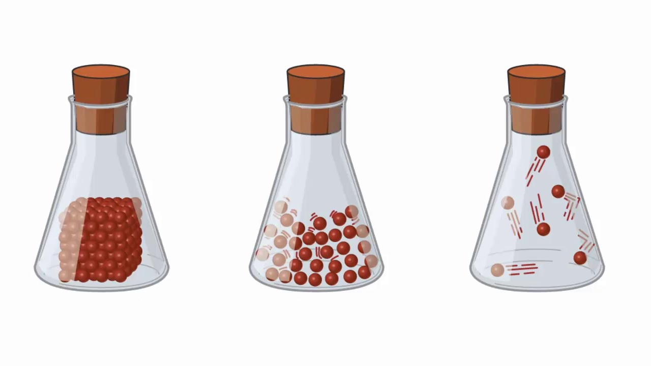 Get Confident: Can Liquids Be Compressed? 5