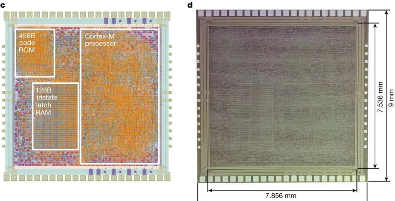 """Nesnelerin İnternetini Unutun: ARM'den """"Her Şeyin İnterneti""""ni Mümkün Kılacak Mikroçip"""