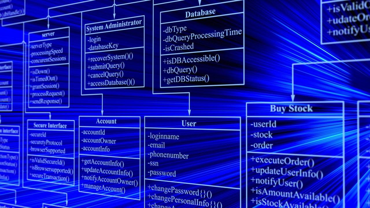 Veri tabanı yöneticiliği
