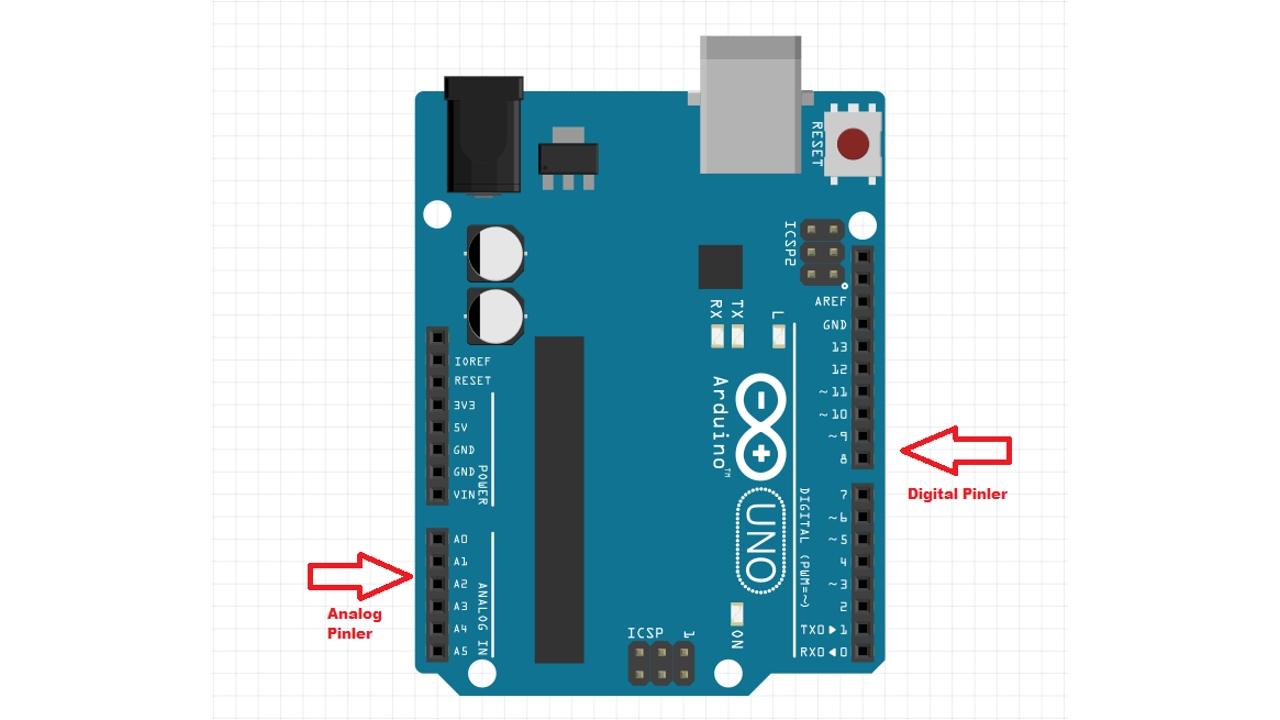 Dijital ve analog pinler