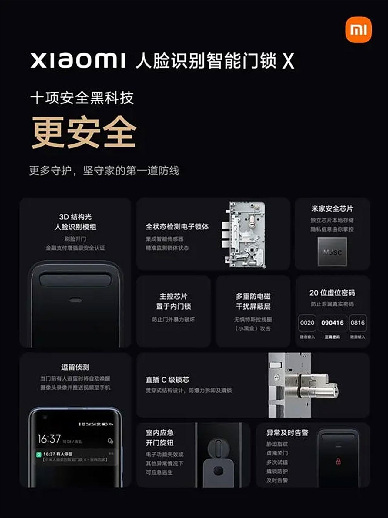 Xiaomi Smart Door Lock X